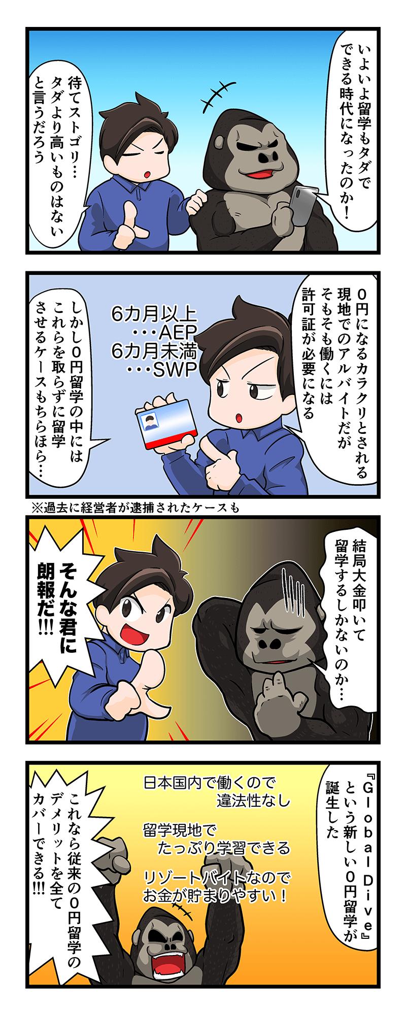 0円留学の4コマ漫画